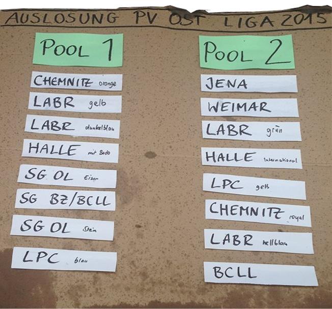 """Vom Chemnitzer Turnierregenwetter mit schönen Pünktchen verziert: Die Pool-Auslosung (lt. Ligaordnung eigentlich """"Poule"""" statt """"Pool"""", aber da hat das Wetter wohl inspiriert) für die 2015er Ligasaison"""
