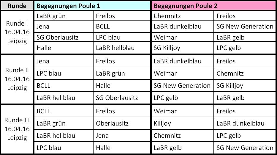 liga2016runde1